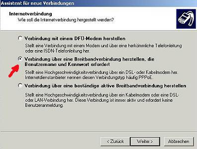 DSL Verbindung DFÜ Netzwerk