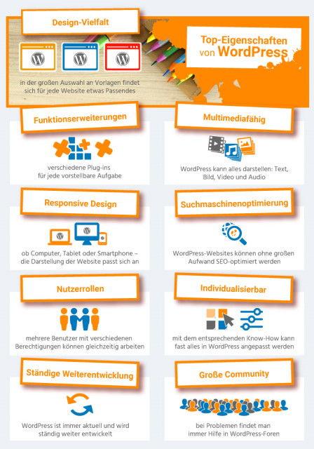Top-Eigenschaften von WordPress