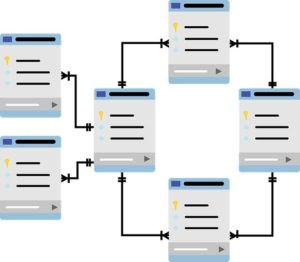 schematische Darstellung Datenbank Tabellen