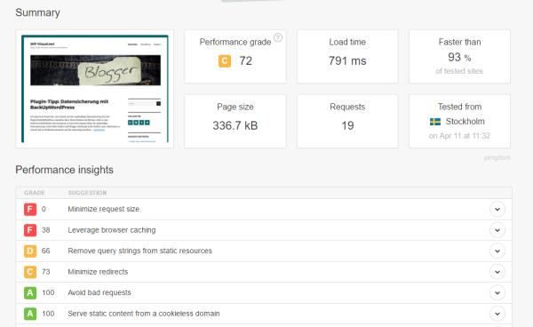 Ladezeit Pagespeed mit Caching Plugin