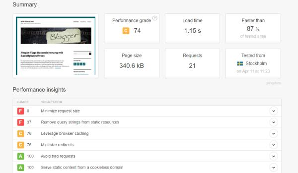 Ladezeit Pagespeed ohne Chaching Plugin
