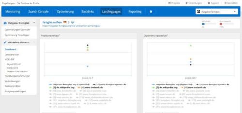 Landingpages im PageRangers SEO Tool optimieren