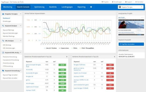 Daten der Google Search Console im PageRangers SEO Tool