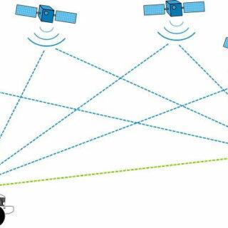 GPS Funktionsweise - So funktioniert das mit dem GPS