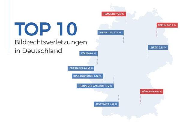 TOP 10 Bildrechtsverletzungen in Deutschland