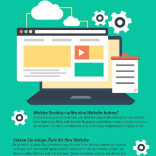 Erfolgreiche Webshops setzen auf moderne Software-Lösungen