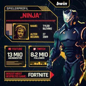 NINJA bestätigt, dass er 500.000 US-Dollar im Monat auf Twitch verdient