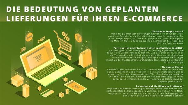 Möbel online verkaufen Infografik