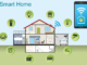 Smart Home - Komfortable Bedienung der Haustechnik