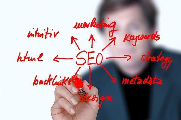 Wie wichtig ist dieSEO-Sichtbarkeit für die Suchmaschinenoptimierung