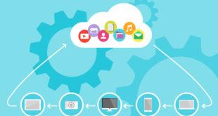 Wie funktioniert ein Cloud Speicher