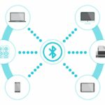 SBC, aptX und AAC: Bluetooth-Standards