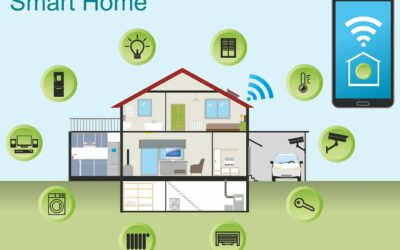 Smart Home Haus Technik