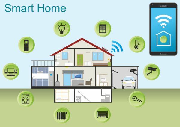Smart Home Haus Technik
