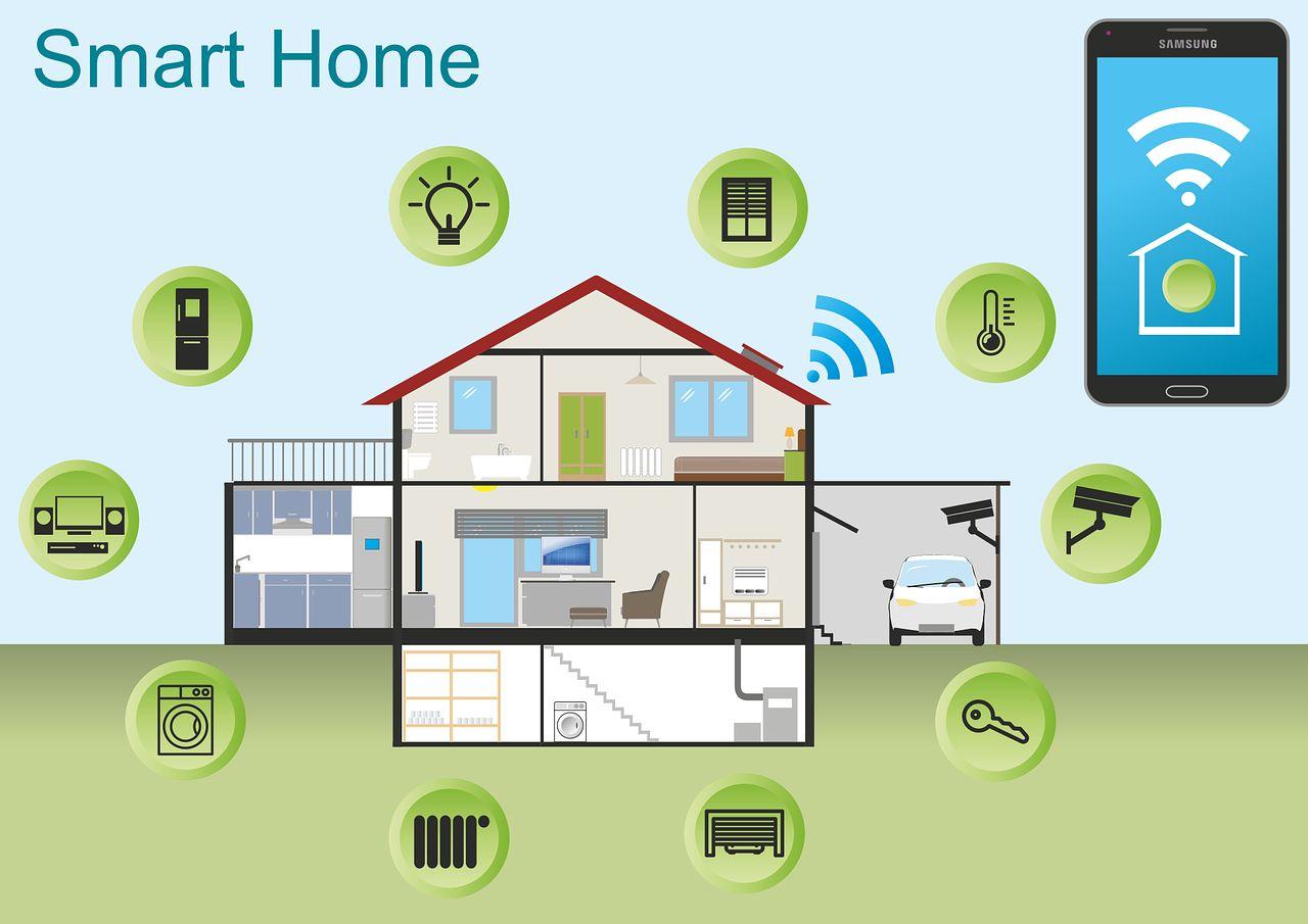 Smart Home: das clevere Zuhause