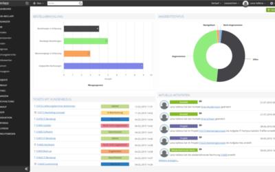 Dashboard der ERP-Software weclapp