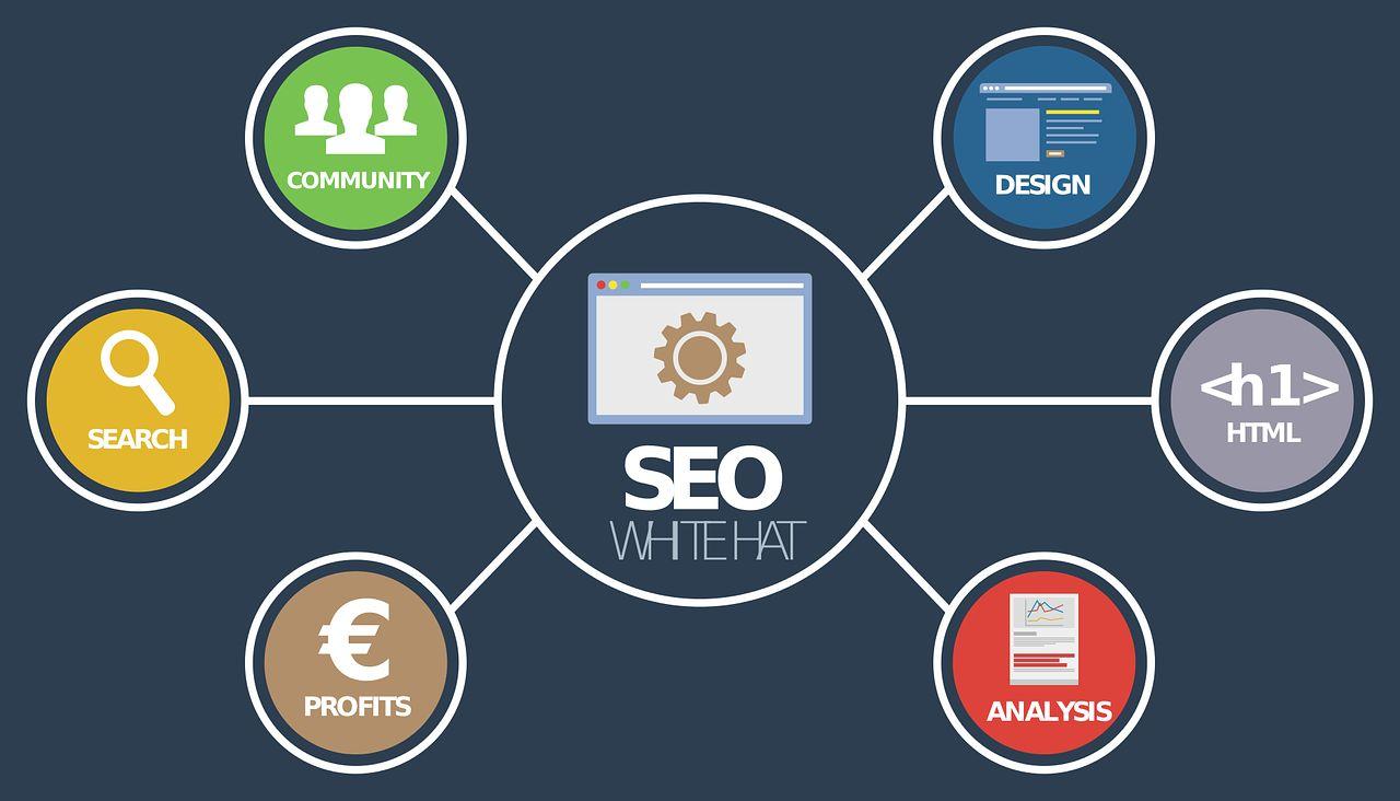 Corona: Mit Suchmaschinenoptimierung das Online-Geschäft ankurbeln