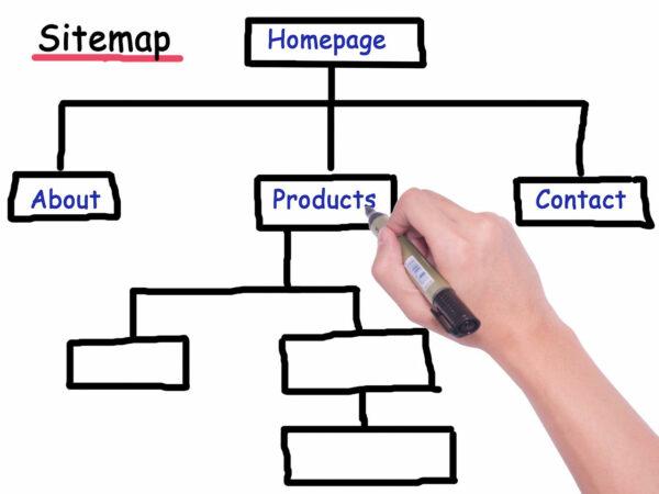 Planung und Struktur der eigenen Webseite
